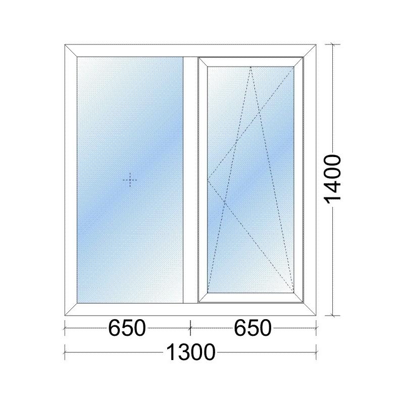 Стандартное окно размеры фото